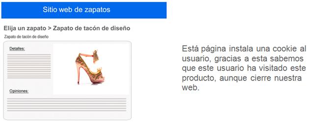 Esta página instala una cookie al usuario, gracias a esta se actia la campaña de remarketing